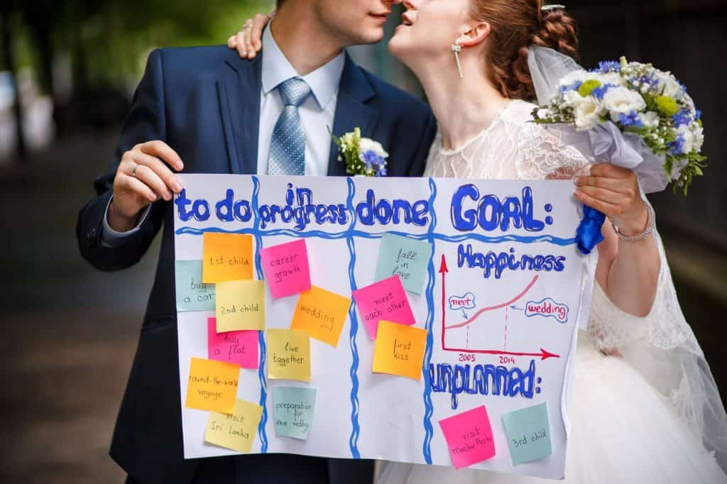 02 Local SEO Wedding Strategy Plan 1024x682 1
